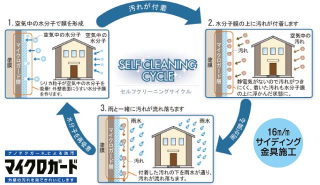 壁用透湿・防水シート【アクアシルバーウォール